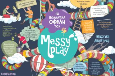 Messy Play   Το πιο σημαντικό από τα οφέλη του!